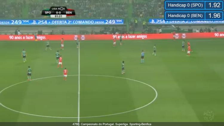 Assistir Sporting X Benfica Gratis Apostas Desportivas Em Portugal