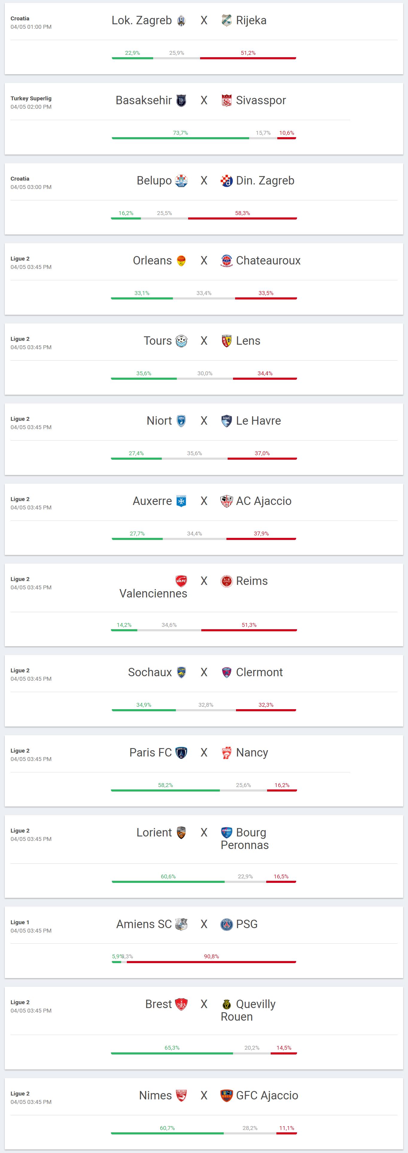 Tabela de apostas desportivas