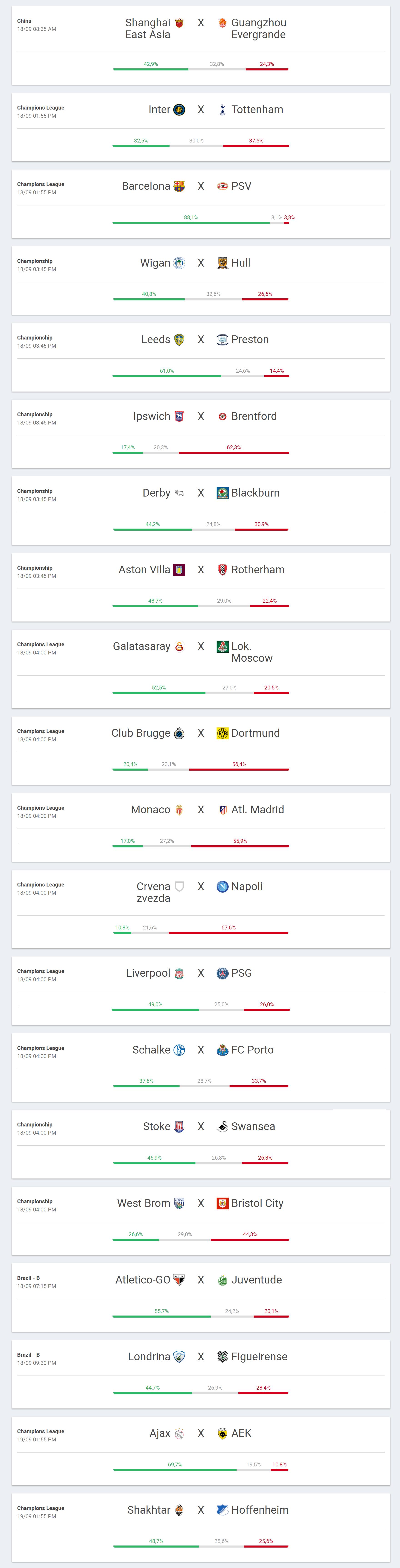 Quais as melhores casas de apostas online em portugal