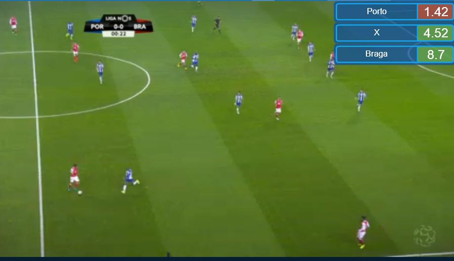 Image Result For Assistir Real Vs Ajax