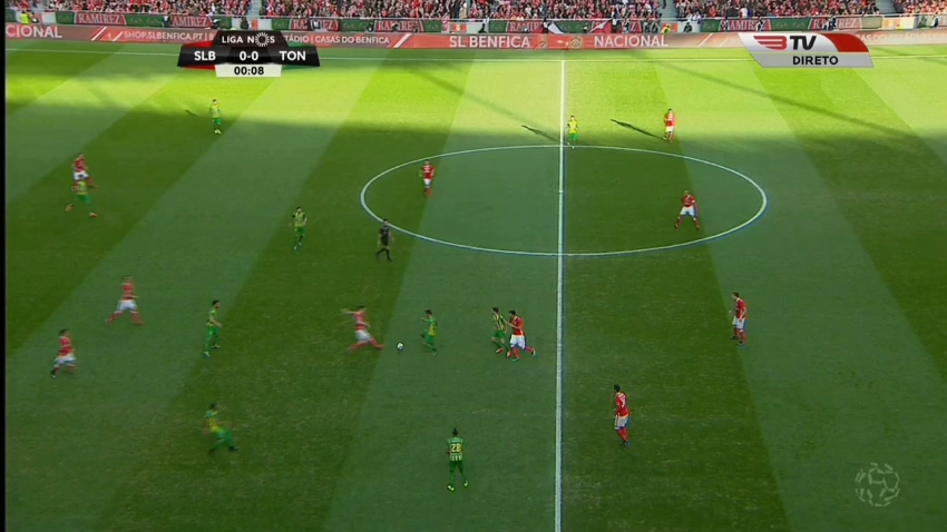 Jogo Benfica Tondela online grátis. Assiste nos dispositivos móveis