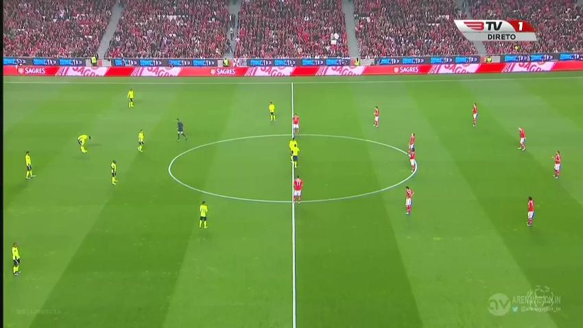 Benfica vs porto ao vivo gratis