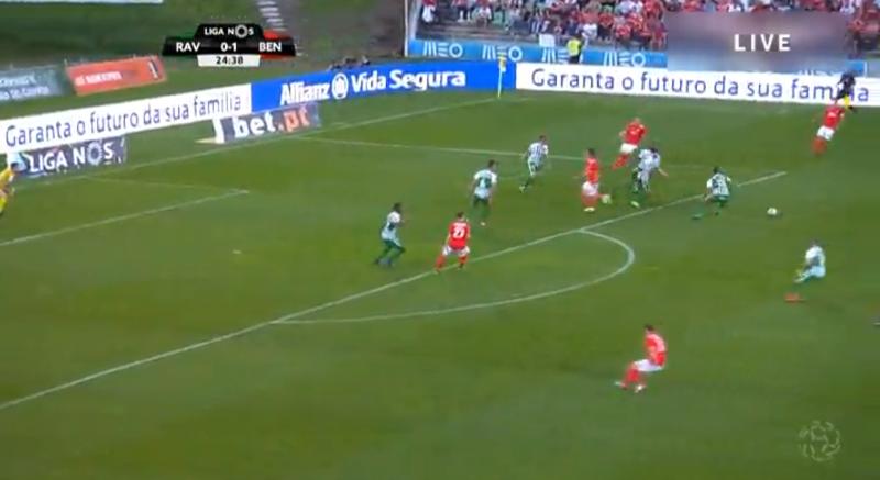 Benfica vs santa clara online gratis