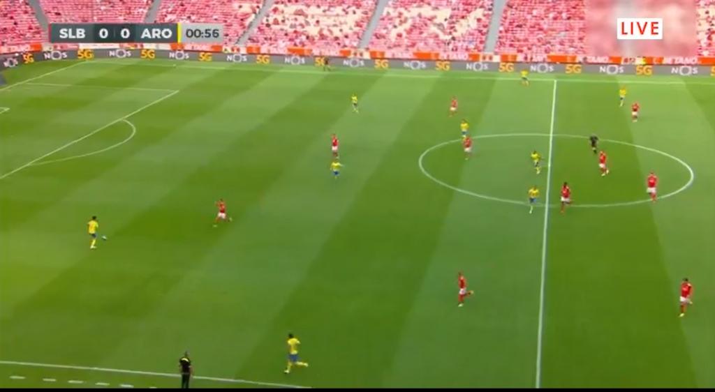 Benfica Arouca online grátis. Assiste em qualquer dispositivo móvel em HD