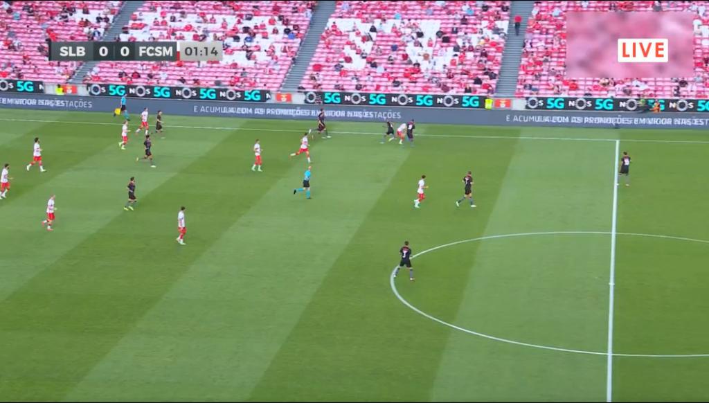 Benfica Spartak Moscovo online grátis. Assiste qualquer dispositivo móvel